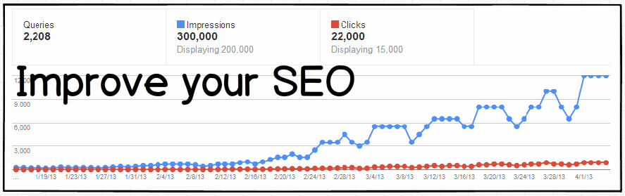 guide to improve seo ranking
