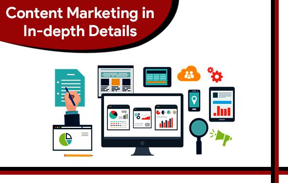 Content Marketing in In-depth Details