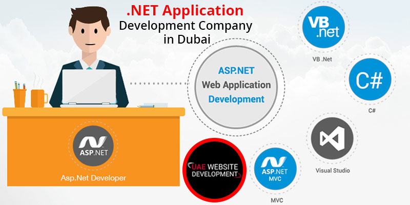 .NET Application Development