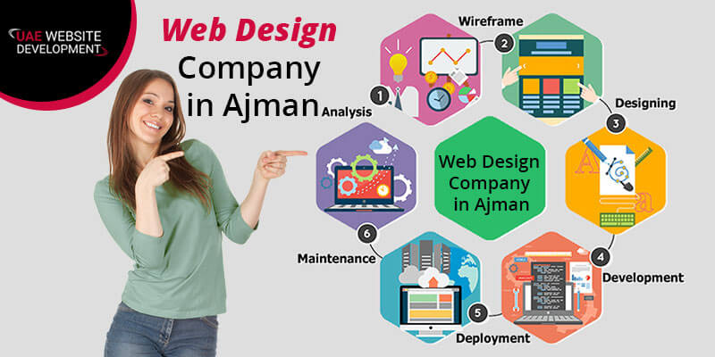 Web Design Company in Ajman